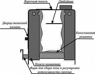 Печь отопительная Домовой, Варвара